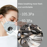 100pc Filter Outdoor Anti-dust Face Maks - Online-store