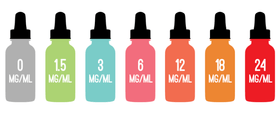 3mg Eliquid
