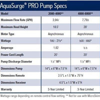 Specifications for Aquascape® AquaSurge® PRO Adjustable Flow Pumps