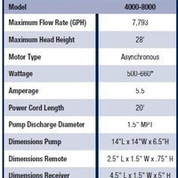 Specifications of the Aquascape® AquaForce® PRO Adjustable Flow Solids-Handling Pump