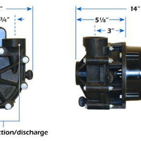 Dimensions of PerformancePro Cascade Low RPM External Pumps