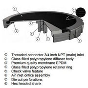 Features of the ALITA® EPDM Flexible Membrane Diffuser Discs
