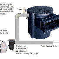 Setup diagram for Sequence® Model 1000 Series External Pumps with skimmer and bottom drain