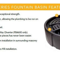 Features of Atlantic Water Gardens Big Bahama Pro Series Fountain Basins