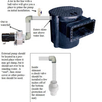Setup diagram for Sequence® Model 4000 Series External Pumps with skimmer