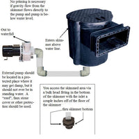 Installation suggestion for using ValuFlo Model 750 Series External Pump with skimmer