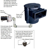 Setup diagram for Sequence® Power 1000 Series External Pumps with skimmer