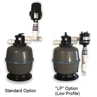 GC Tek PondKeeper Water Garden Filters