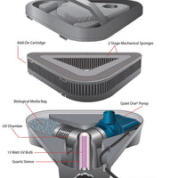 Exploded view of Lifegard Aquatics All-in-One® Pond Filter Systems