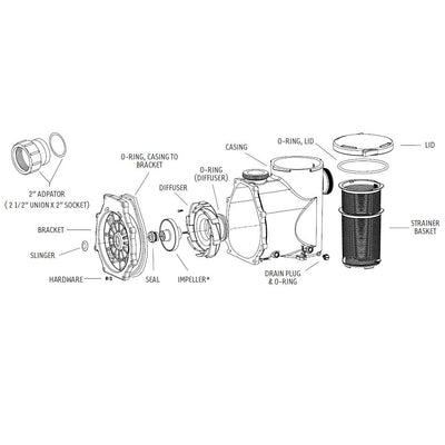 Exploded view of Sequence® Alpha Primer Pump with Replacement Parts