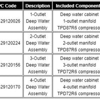 Components Included in Atlantic Water Gardens Typhoon Deep Water Aeration Cabinets