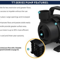 Features of Atlantic Water Gardens TidalWave3 Asynchronous Pumps