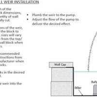 Installation diagram for ProEco Acrylic Weirs