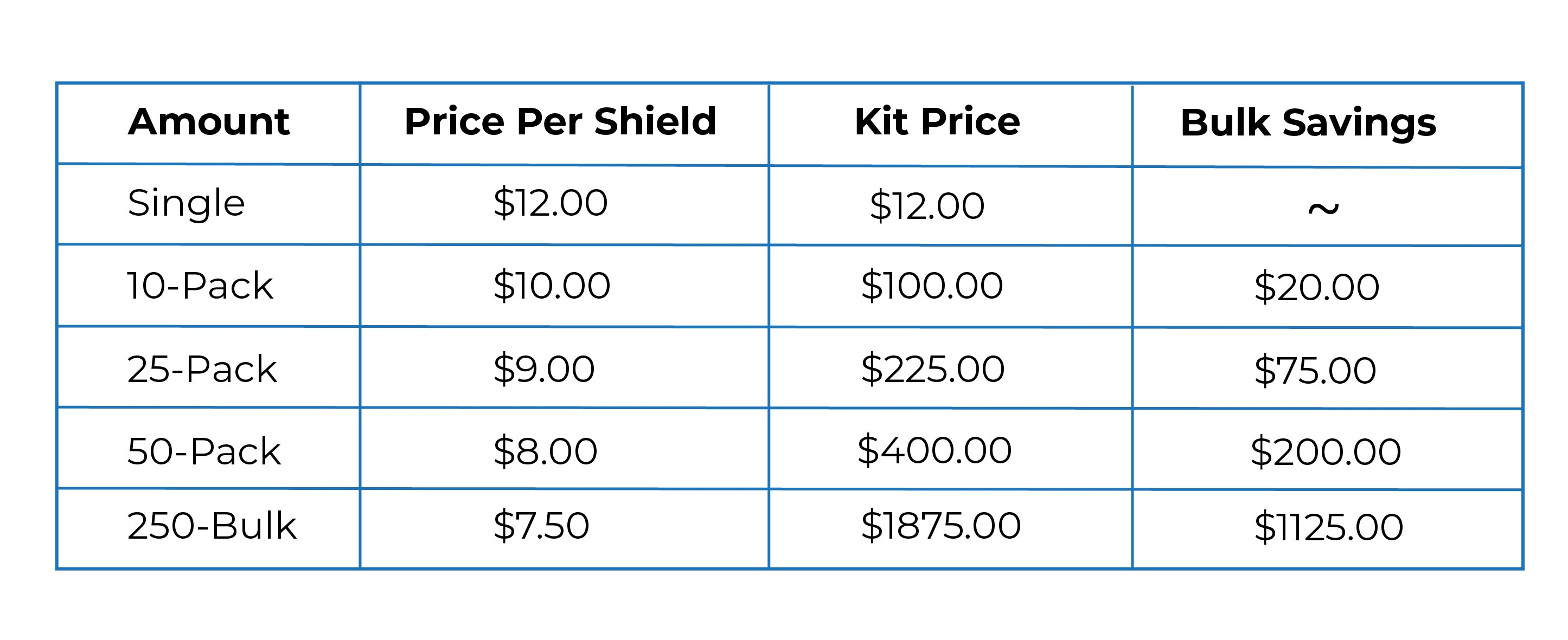 Cap Shield Kit Content info
