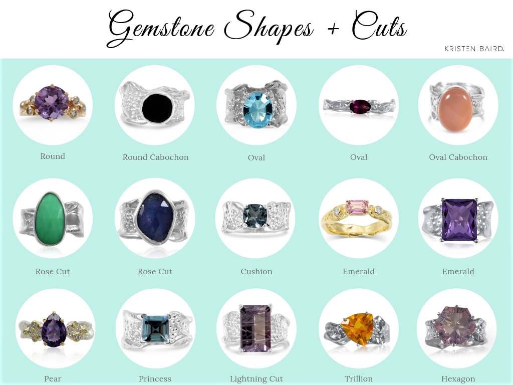 Gemstones Shapes + Cuts_Kristen Baird