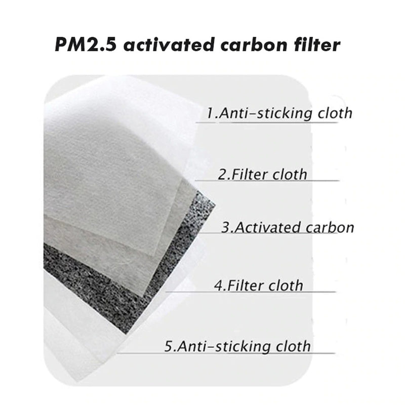 Reusable Fashion Women Mask,Build-in Filter Pocket