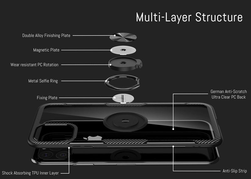 Ultra Thin 4 in 1 Premium Nanotech Impact  iPhone 11 Pro Case