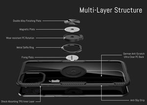 Ultra Thin 4 in 1 Premium Nanotech Impact  iPhone 11-Series Case