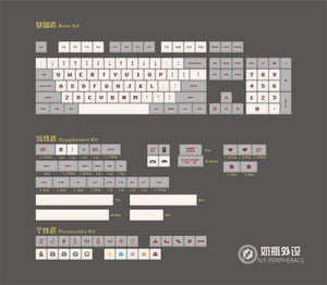 Open image in slideshow, Emulogic Keycap Set
