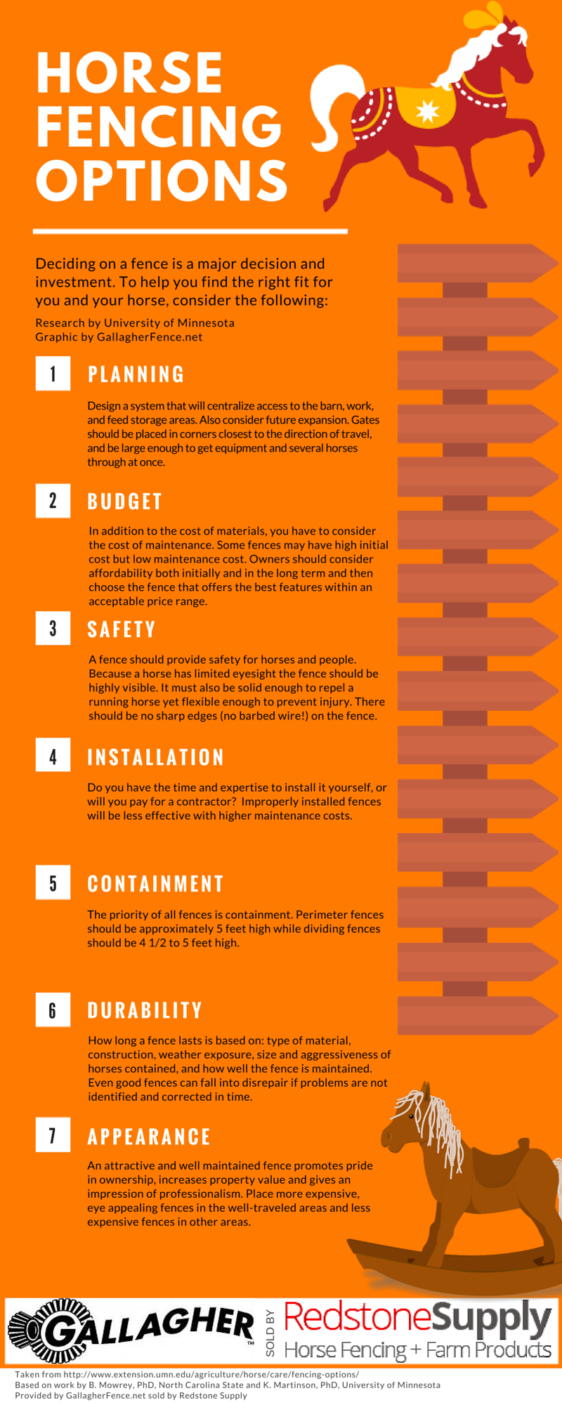 Horse Fencing Options Infographic Gallagher Fence