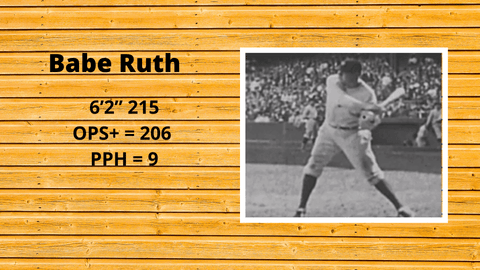 babe ruth pound for pound best hitter of all time baseball