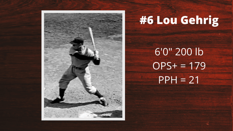 Lou Gehrig pound for pound baseball hitter