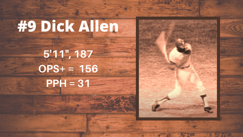 dick allen pound for pound baseball hitters