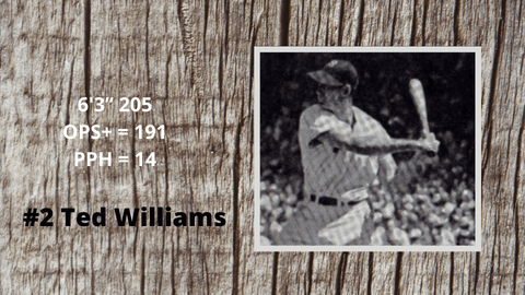 ted williams pound for pound baseball hitters history