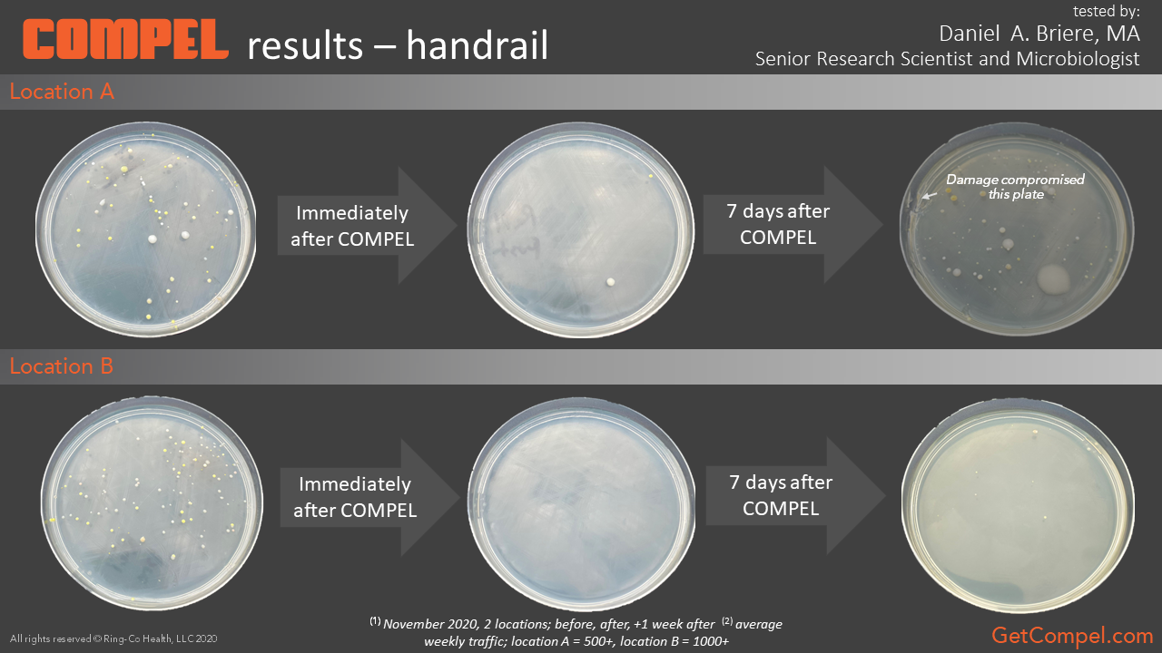 COMPEL results on handrail
