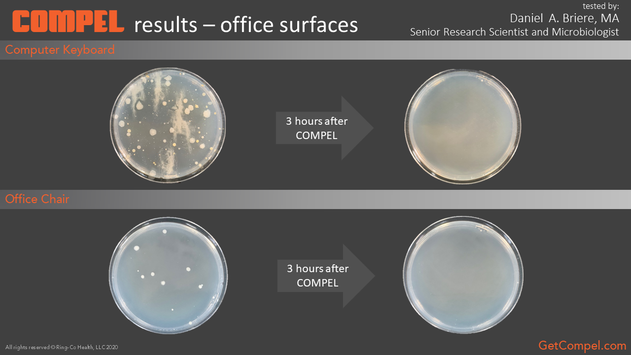 COMPEL results on office surfaces