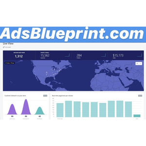 Facebook Ads Blueprint For 2020