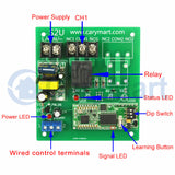 Super-Far Distances Lora Remote Control Receiver Kit AC Power Dry Relay Output (Model: 0020689)