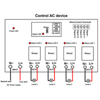 Wireless RF Remote Control Light Switch with Radio Transmitter and Receiver-4 Channel AC Power Output (Model: 0020226)