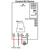 1 Channel 5km 30A DC Output Wireless Switch or RF Receiver (Model: 0020112)