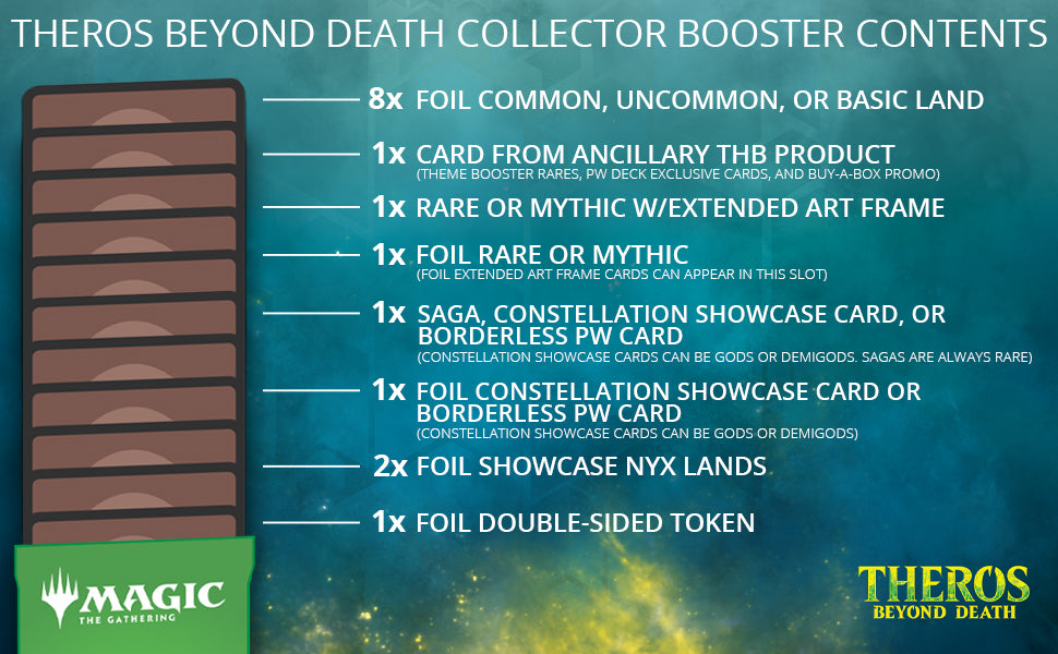 Theros Beyond Death Collector's Booster Pack | Ettin Games