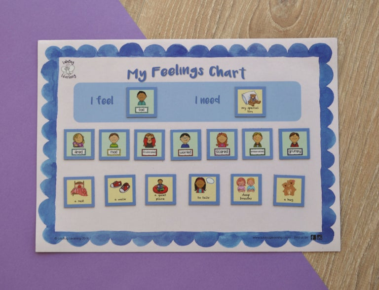 My Feelings Chart
