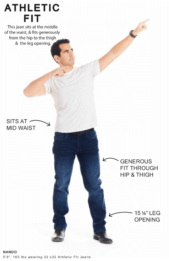 Perfect Jean - Athletic Fit - Fit Guide