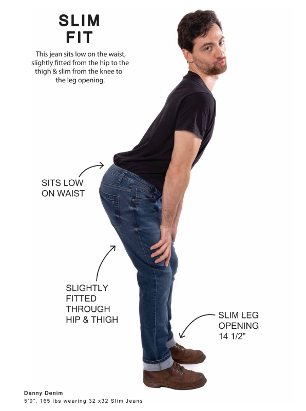 Perfect Jean - Slim Fit - Fit Guide