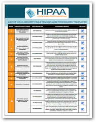 HIPAA Security Policies and Procedures for Download