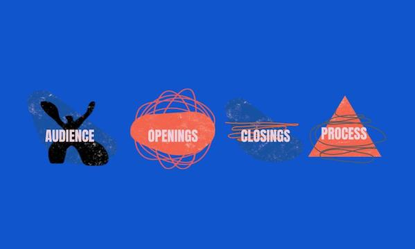 Graphic showing four elements to consider in experience design: audience, openings, closings, process