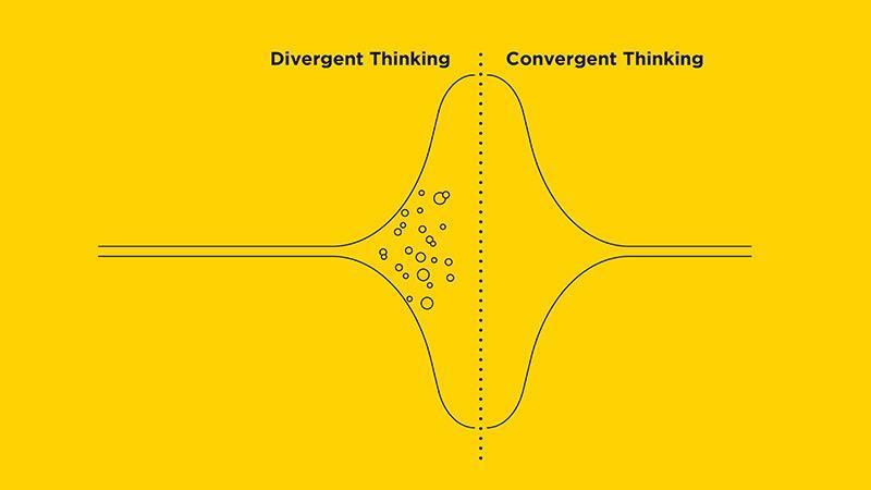 brainstorming process divergent thinking