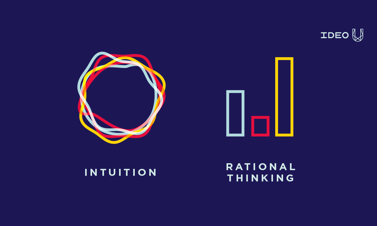 A graphic showing intuition as wavy lines circular lines and rational thinking as vertical lines on a graph.
