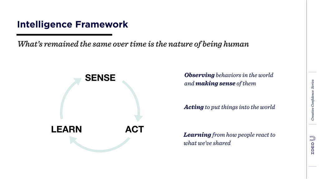 intelligence framework