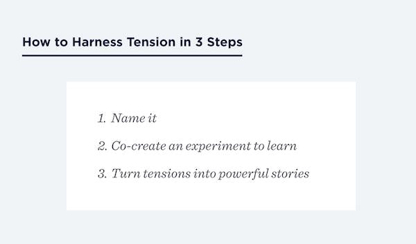 How to Harness Tension