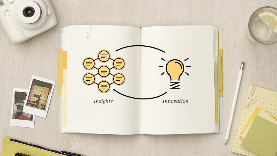 Connecting insights to innovations
