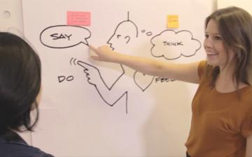 Insights for Innovation Course from IDEO U