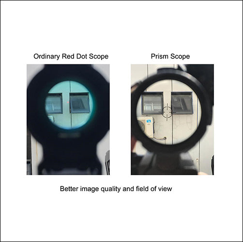 Why Prism scope?