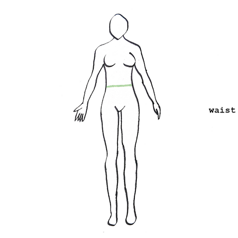diagram depicting where to measure your waist