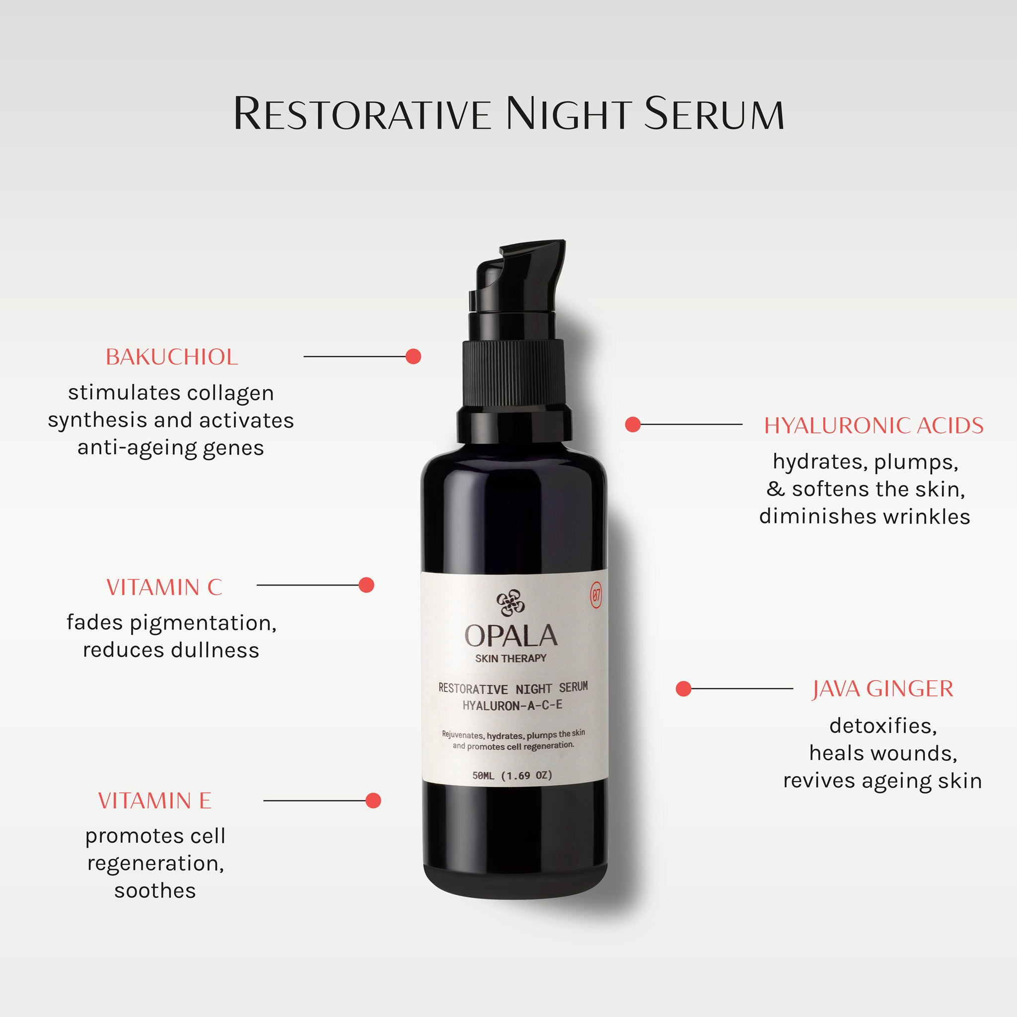 Hyaluron-A-C-E Restorative Night Serum