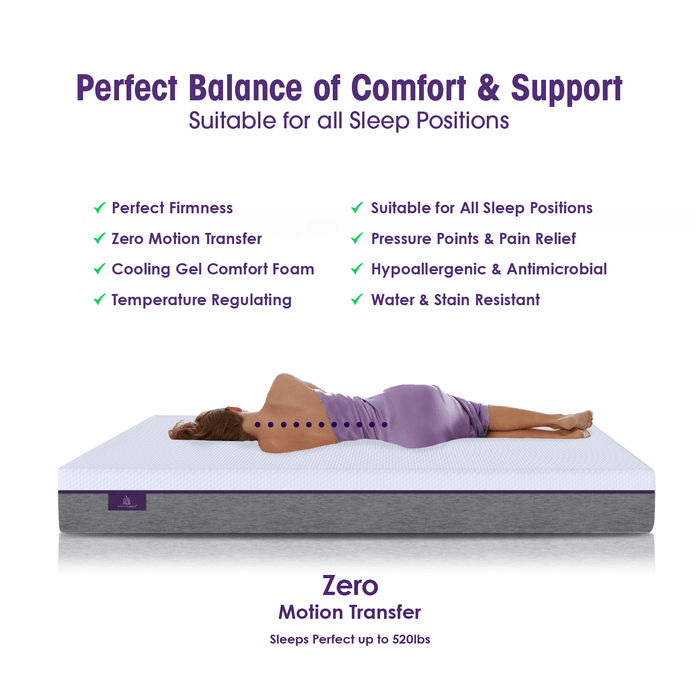 "10"" Memory Foam Mattress in a Box Comfort and Support"